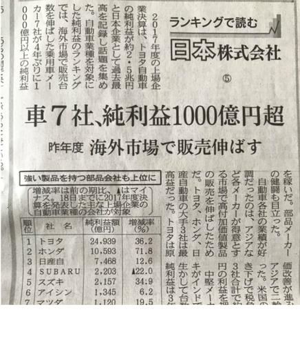 20180526日経記事.png