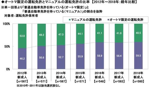 ATMT比率2018.png